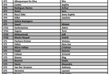 Ici la liste de tous les délégués de classe ! (2013-2014)